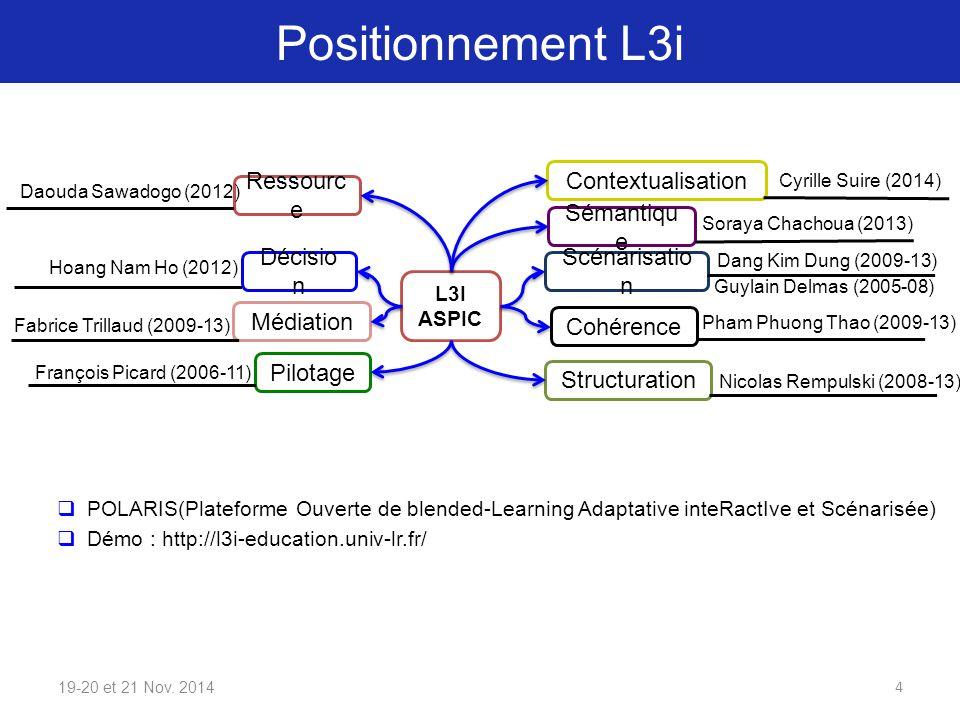 Positionnement L3i  POLARIS(Plateforme Ouverte de blended-Learning Adaptative inteRactIve et Scénarisée)  Démo : http://l3i-education.univ-lr.fr/ 19-20 et 21 Nov.