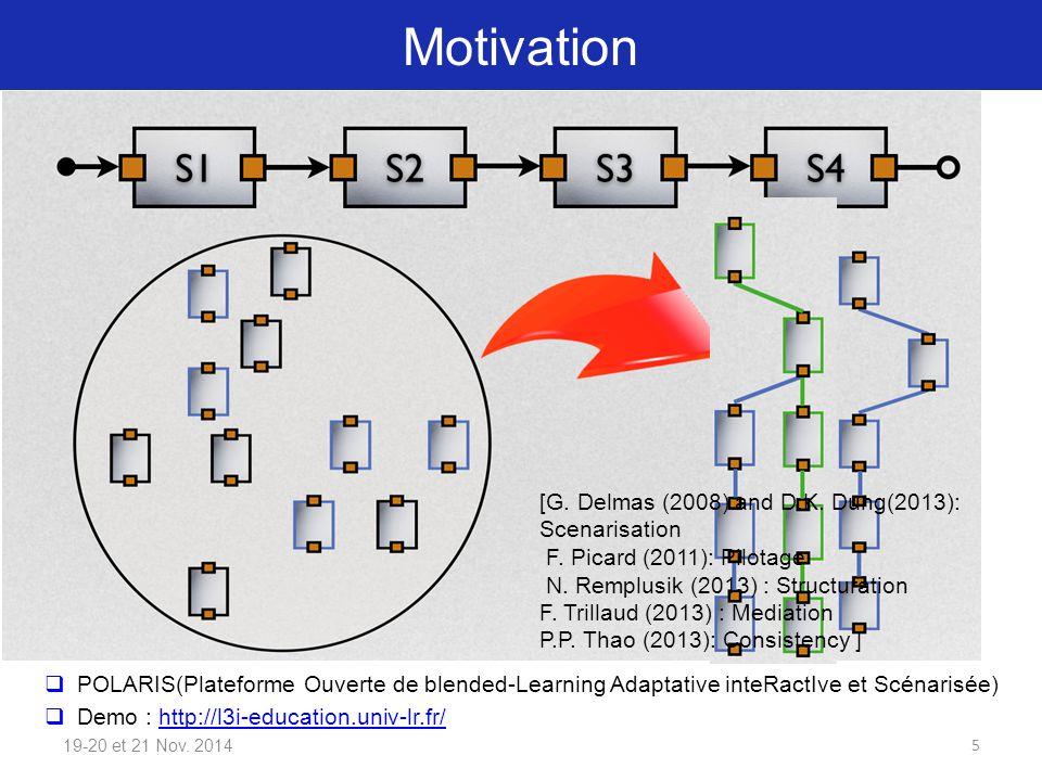 Motivation 19-20 et 21 Nov.