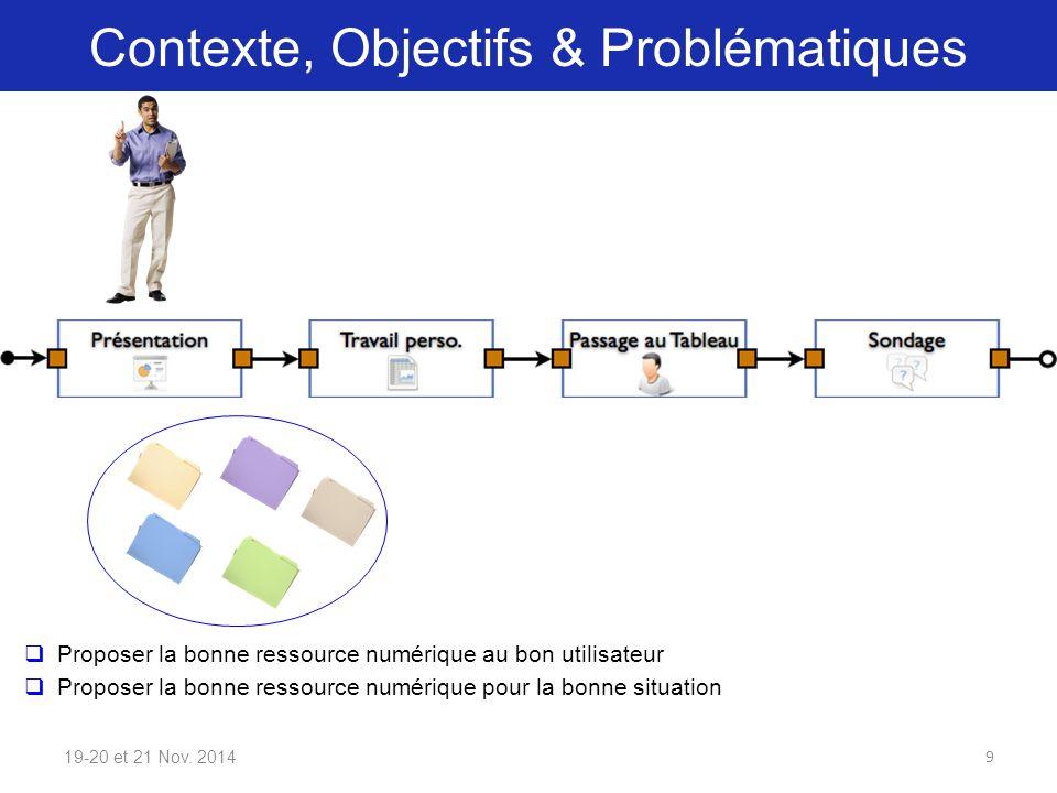 Contexte, Objectifs & Problématiques  Proposer la bonne ressource numérique au bon utilisateur  Proposer la bonne ressource numérique pour la bonne
