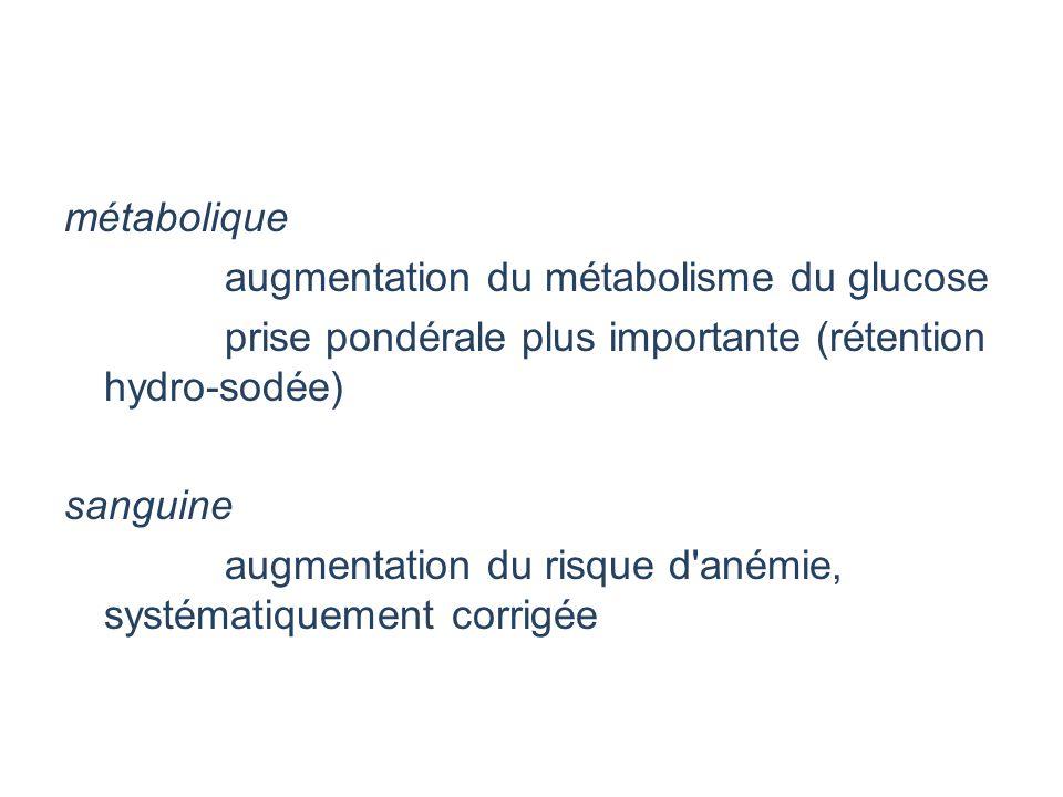 métabolique augmentation du métabolisme du glucose prise pondérale plus importante (rétention hydro-sodée) sanguine augmentation du risque d'anémie, s