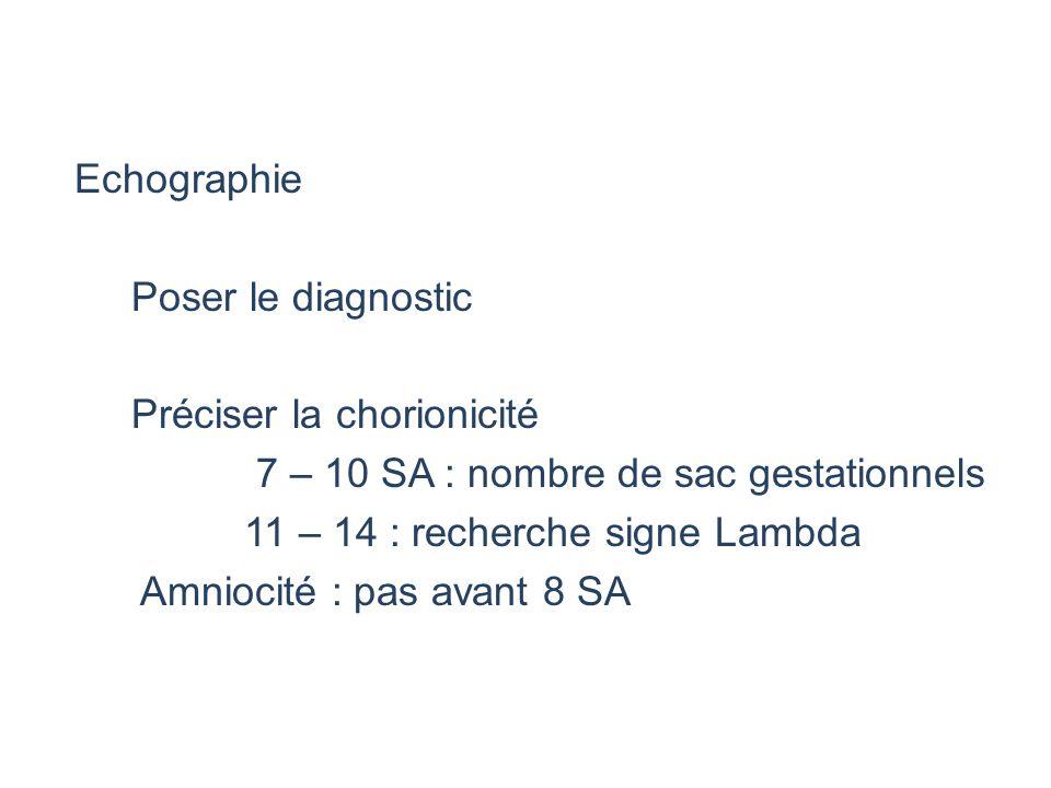 Echographie Poser le diagnostic Préciser la chorionicité 7 – 10 SA : nombre de sac gestationnels 11 – 14 : recherche signe Lambda Amniocité : pas avan