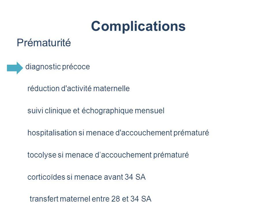 Complications Prématurité diagnostic précoce réduction d'activité maternelle suivi clinique et échographique mensuel hospitalisation si menace d'accou
