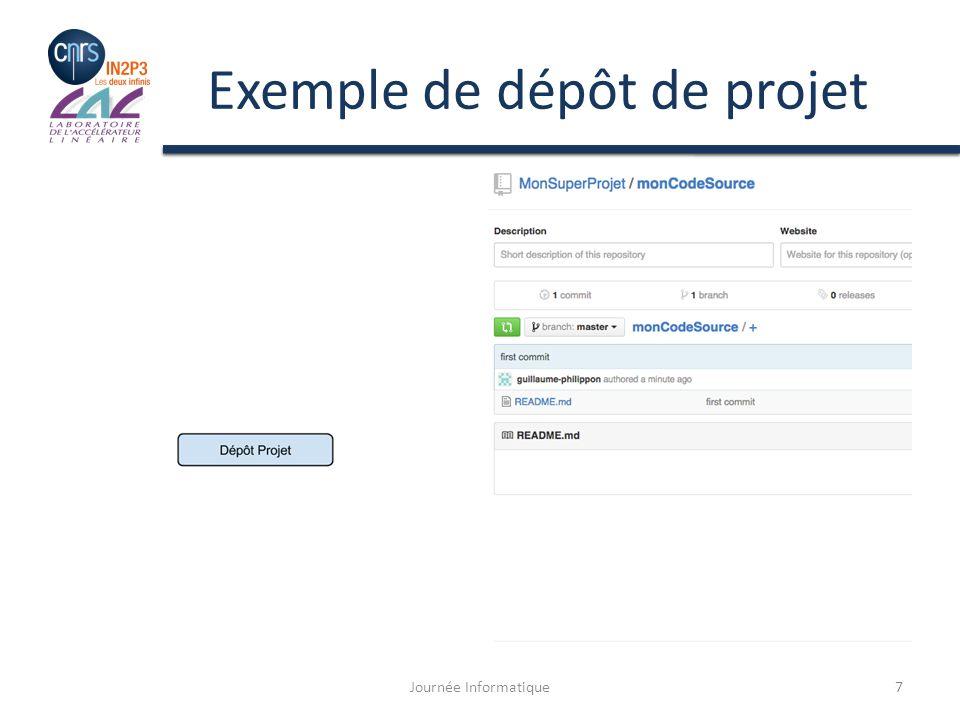 Les développeurs Les développeurs « fork » le dépôt du projet – Ce fork devient son espace de développement dans la forge – Il peut proposer des modifications au projet à travers les « pull request » Les développeurs « clonent » leur fork – Le clone est l'espace de travail sur le poste du développeur – Peut être lié à plusieurs dépôts Journée Informatique8