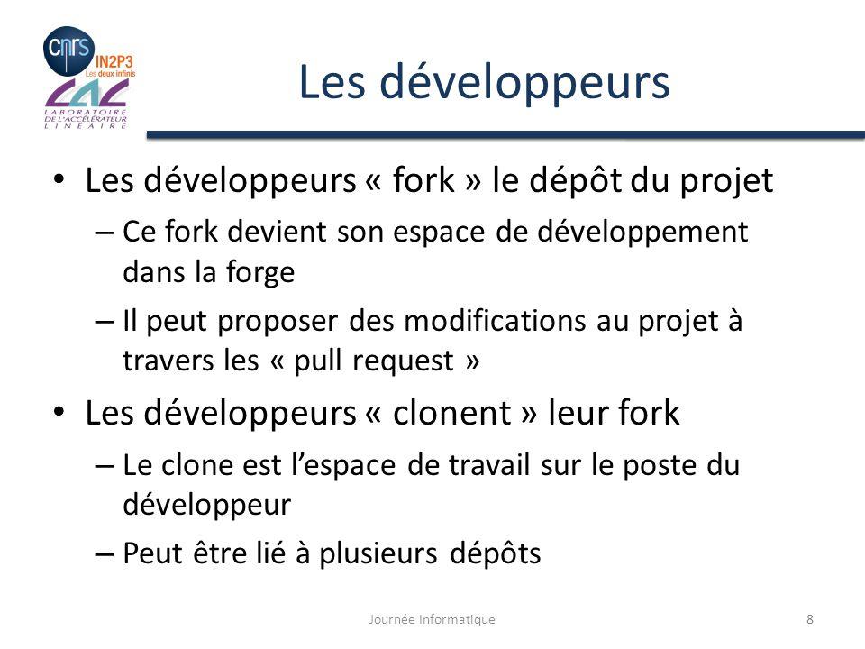Exemple : « Fork » d'un projet Journée Informatique9