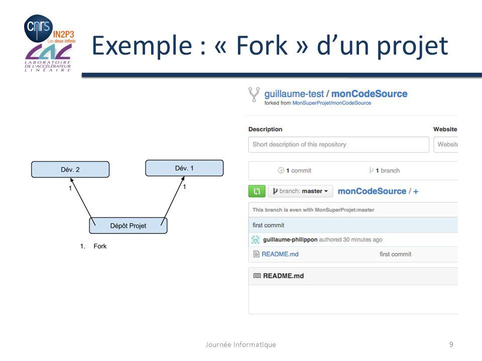 Exemple : Cloner un fork Le fork est l'espace de travail sur la forge sociale Le clone est l'espace de travail sur la machine du développeur – Il peut y avoir plusieurs clones d'un même fork Journée Informatique10