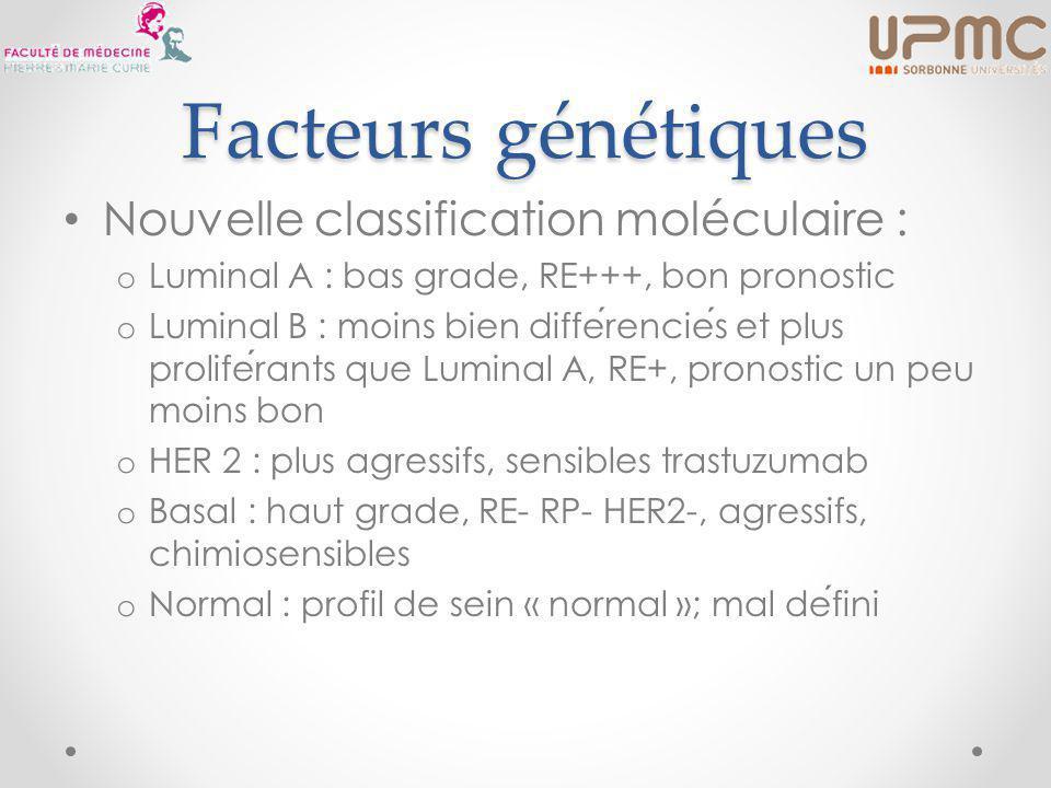 Facteurs génétiques Nouvelle classification moléculaire : o Luminal A : bas grade, RE+++, bon pronostic o Luminal B : moins bien differencies et plus proliferants que Luminal A, RE+, pronostic un peu moins bon o HER 2 : plus agressifs, sensibles trastuzumab o Basal : haut grade, RE- RP- HER2-, agressifs, chimiosensibles o Normal : profil de sein « normal »; mal defini