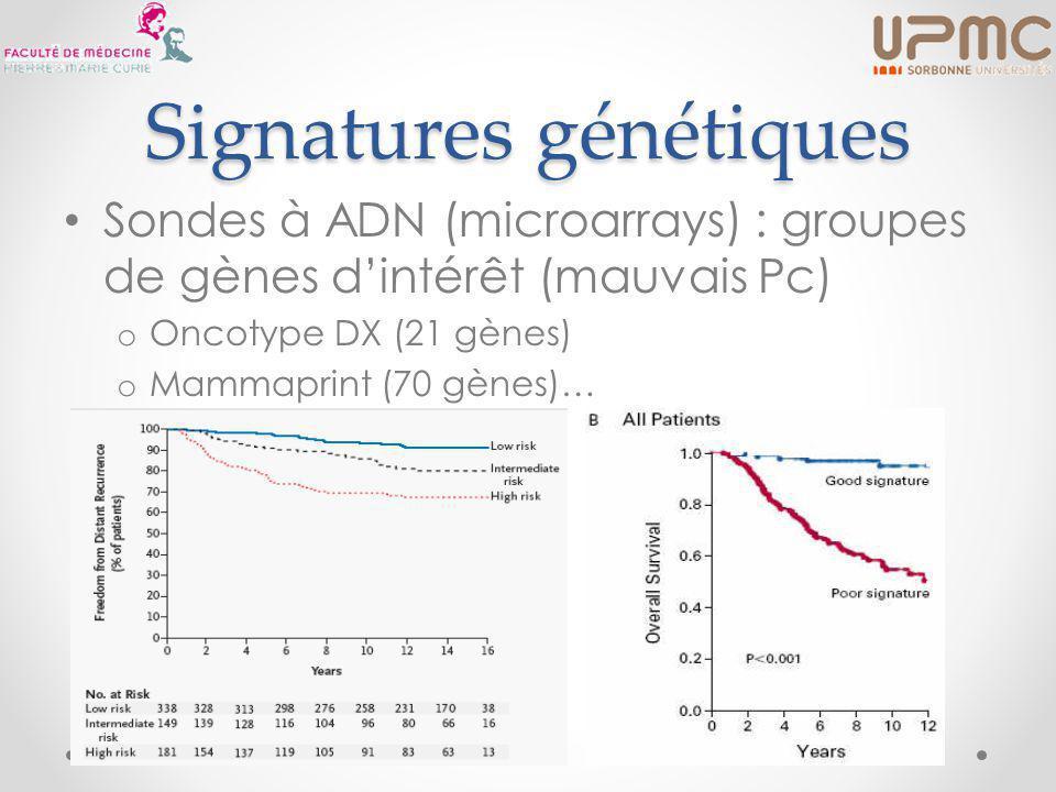 Signatures génétiques Sondes à ADN (microarrays) : groupes de gènes d'intérêt (mauvais Pc) o Oncotype DX (21 gènes) o Mammaprint (70 gènes)…