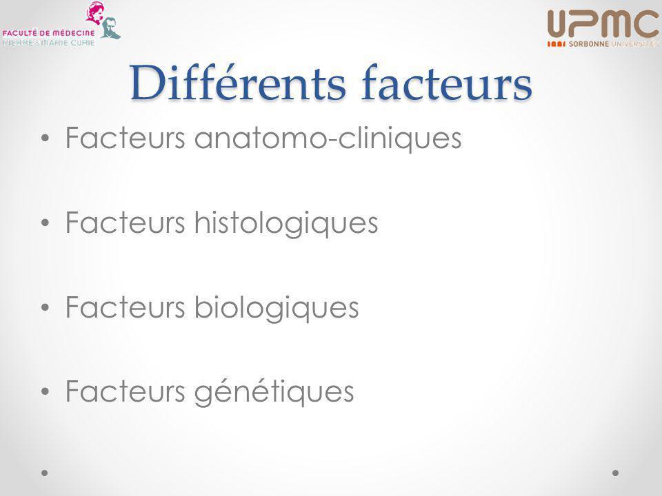 Différents facteurs Facteurs anatomo-cliniques Facteurs histologiques Facteurs biologiques Facteurs génétiques