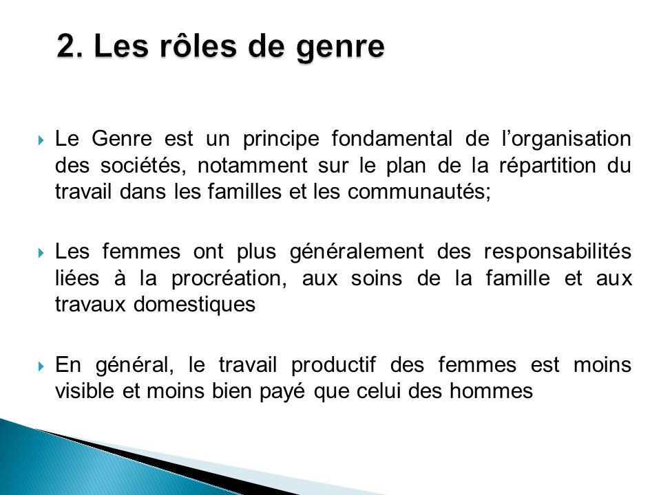  Le Genre est un principe fondamental de l'organisation des sociétés, notamment sur le plan de la répartition du travail dans les familles et les com