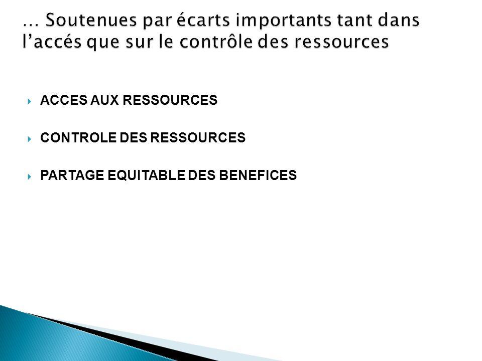  ACCES AUX RESSOURCES  CONTROLE DES RESSOURCES  PARTAGE EQUITABLE DES BENEFICES