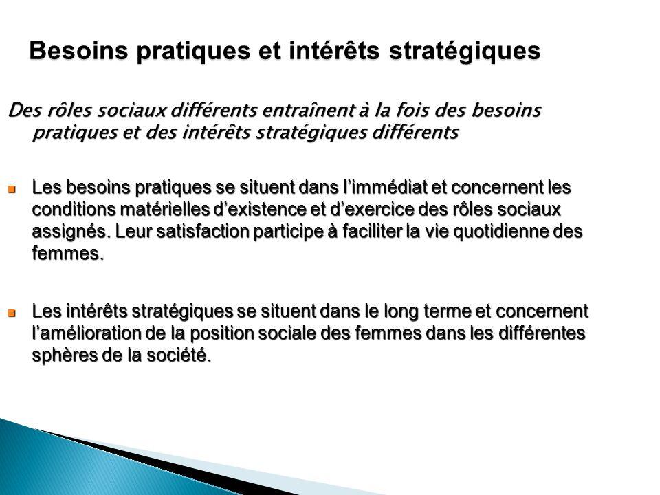 Besoins pratiques et intérêts stratégiques Des rôles sociaux différents entraînent à la fois des besoins pratiques et des intérêts stratégiques différ