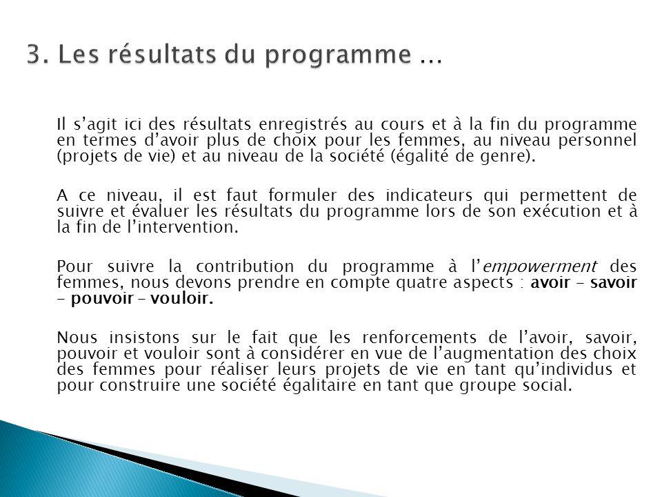 Il s'agit ici des résultats enregistrés au cours et à la fin du programme en termes d'avoir plus de choix pour les femmes, au niveau personnel (projet
