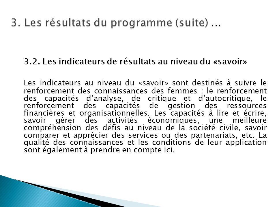 3.2. Les indicateurs de résultats au niveau du «savoir» Les indicateurs au niveau du «savoir» sont destinés à suivre le renforcement des connaissances