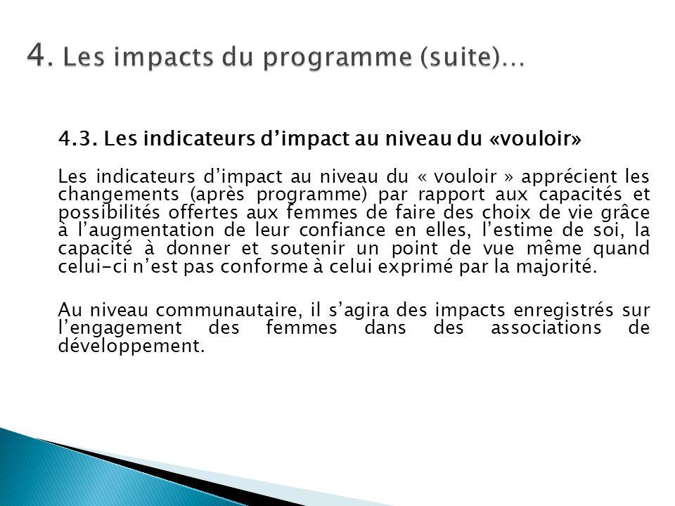 4.3. Les indicateurs d'impact au niveau du «vouloir» Les indicateurs d'impact au niveau du « vouloir » apprécient les changements (après programme) pa