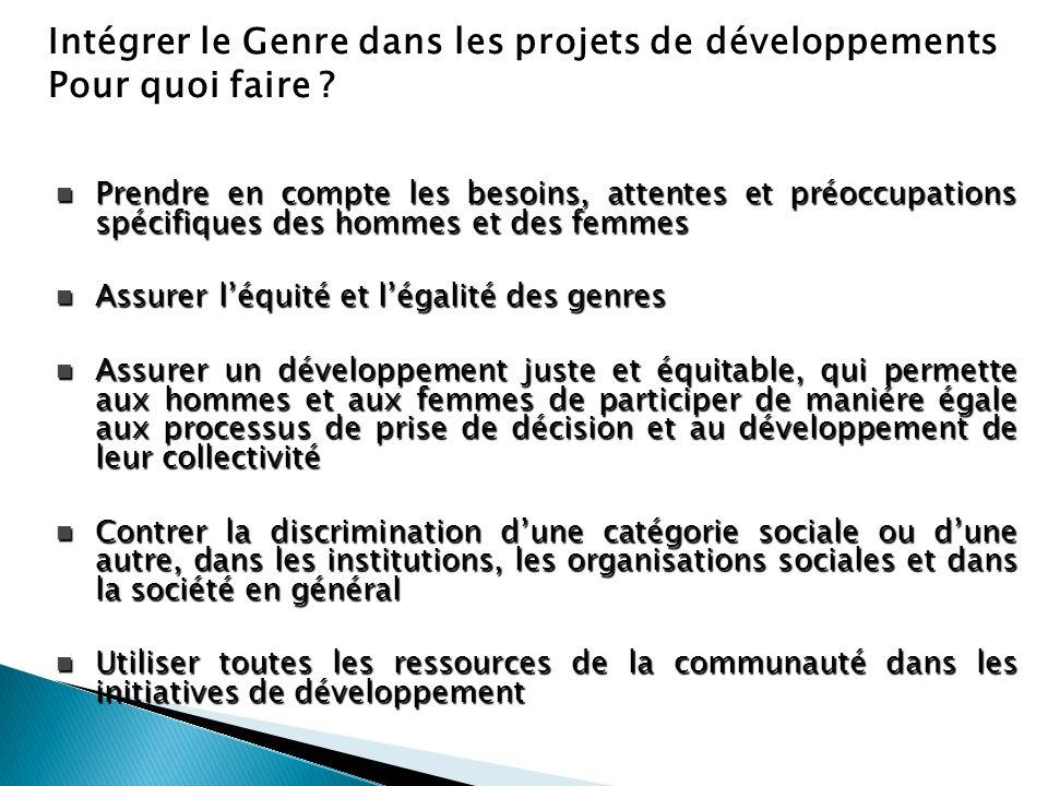 Intégrer le Genre dans les projets de développements Pour quoi faire ? Prendre en compte les besoins, attentes et préoccupations spécifiques des homme