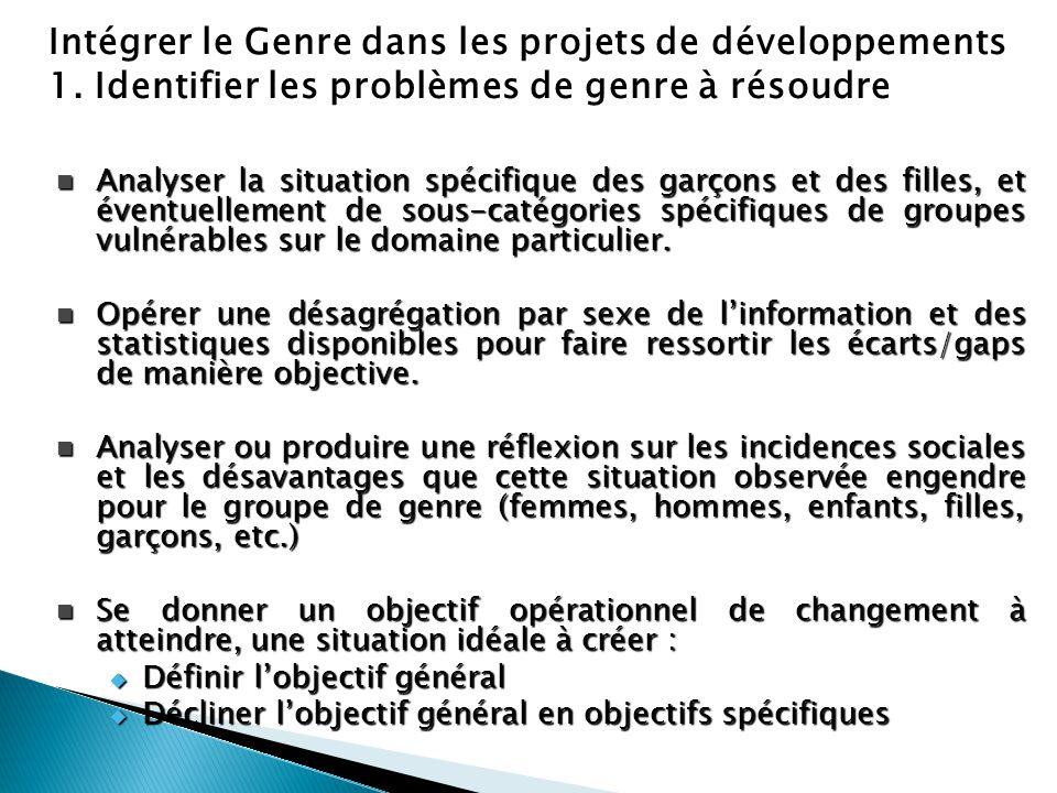 Intégrer le Genre dans les projets de développements 1. Identifier les problèmes de genre à résoudre Analyser la situation spécifique des garçons et d