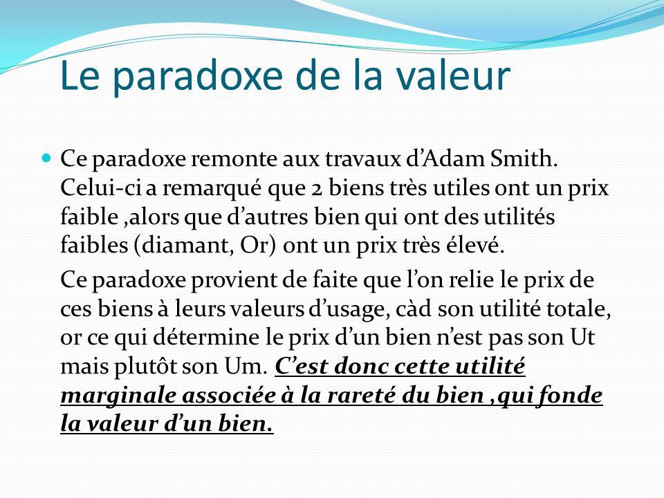 Le paradoxe de la valeur Ce paradoxe remonte aux travaux d'Adam Smith. Celui-ci a remarqué que 2 biens très utiles ont un prix faible,alors que d'autr