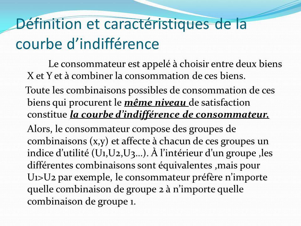 Définition et caractéristiques de la courbe d'indifférence Le consommateur est appelé à choisir entre deux biens X et Y et à combiner la consommation