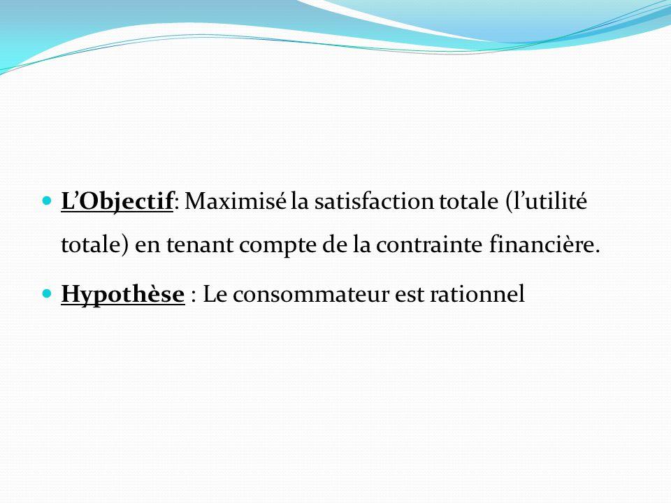 L'Objectif: Maximisé la satisfaction totale (l'utilité totale) en tenant compte de la contrainte financière. Hypothèse : Le consommateur est rationnel