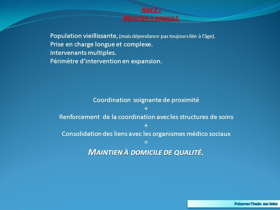 Axe 2 : M AINTIEN À DOMICILE.² Connaître les structures existantes: CH Saint Junien: Plateau technique diversifié, Etablissement de « référence », Offre gérontologique importante.