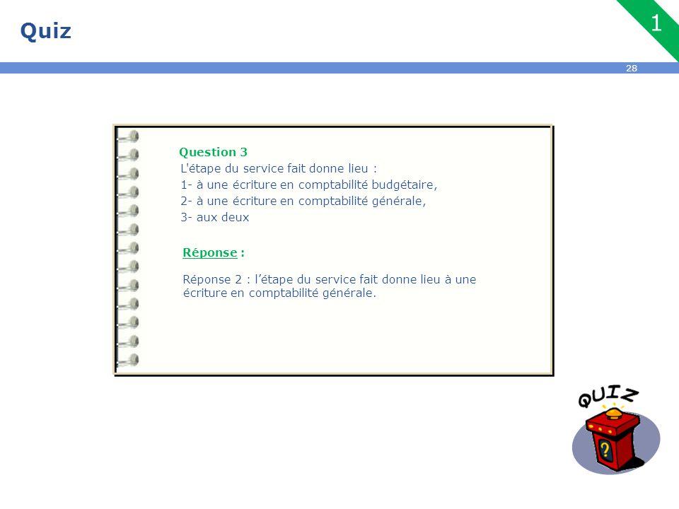 28 Quiz Question 3 L'étape du service fait donne lieu : 1- à une écriture en comptabilité budgétaire, 2- à une écriture en comptabilité générale, 3- a