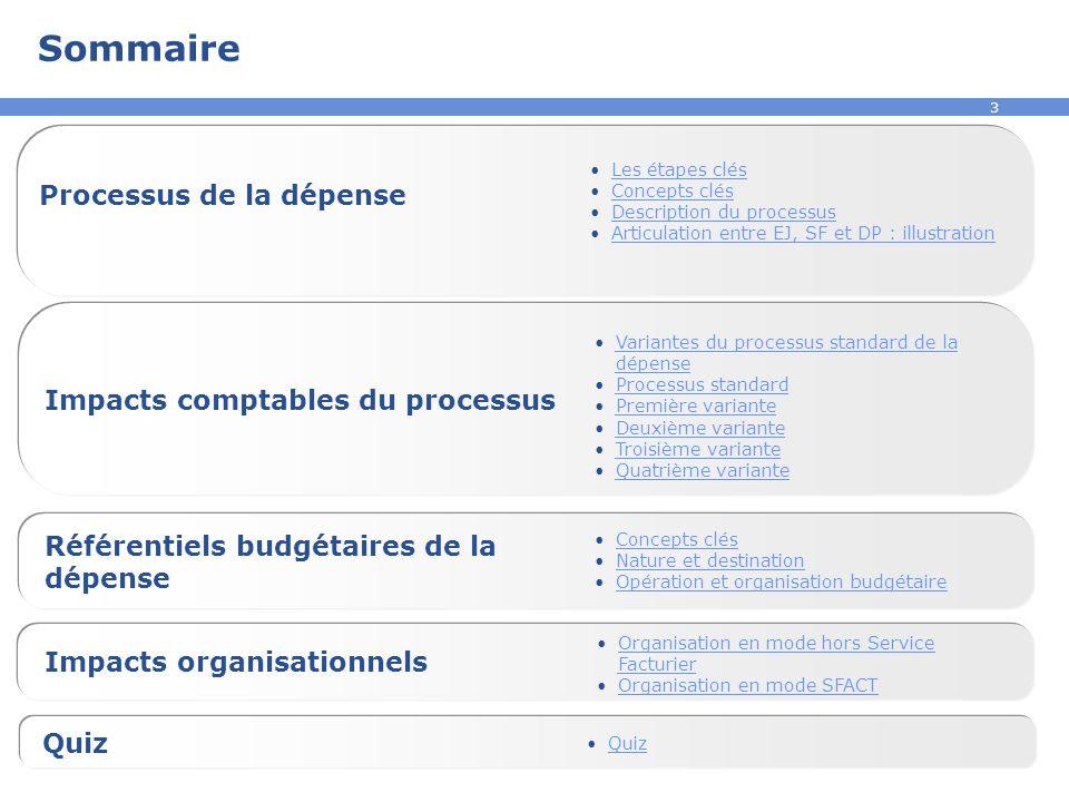 3 Sommaire Référentiels budgétaires de la dépense Processus de la dépense Impacts organisationnels Impacts comptables du processus Les étapes clés Con