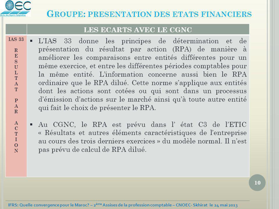10 IFRS: Quelle convergence pour le Maroc? – 2 ème Assises de la profession comptable – CNOEC- Skhirat le 24 mai 2013 G ROUPE : PRESENTATION DES ETATS