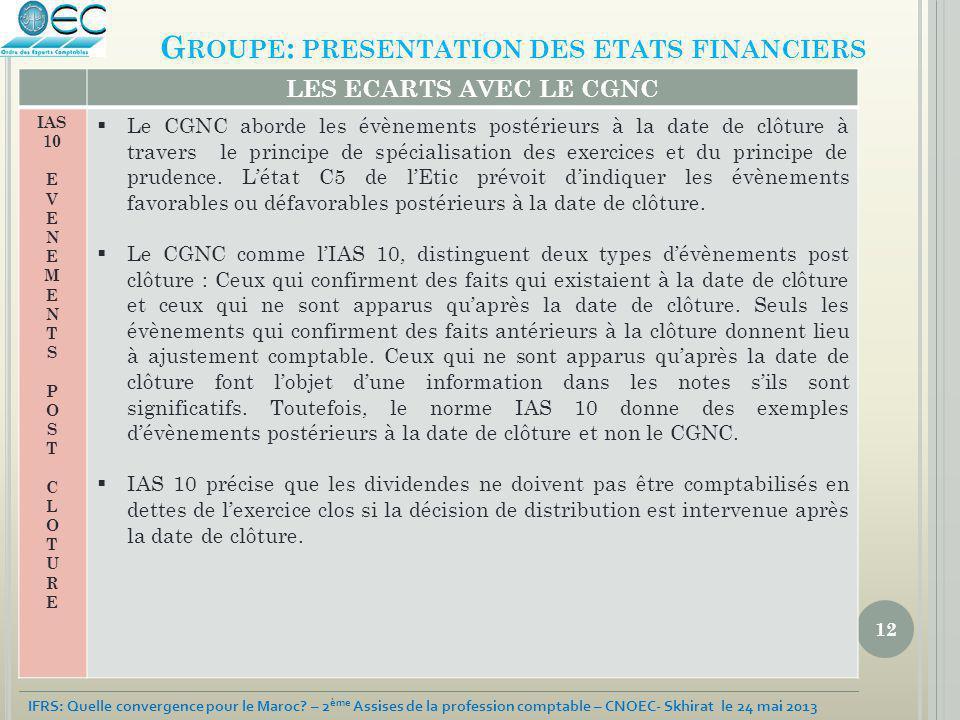 12 IFRS: Quelle convergence pour le Maroc? – 2 ème Assises de la profession comptable – CNOEC- Skhirat le 24 mai 2013 G ROUPE : PRESENTATION DES ETATS