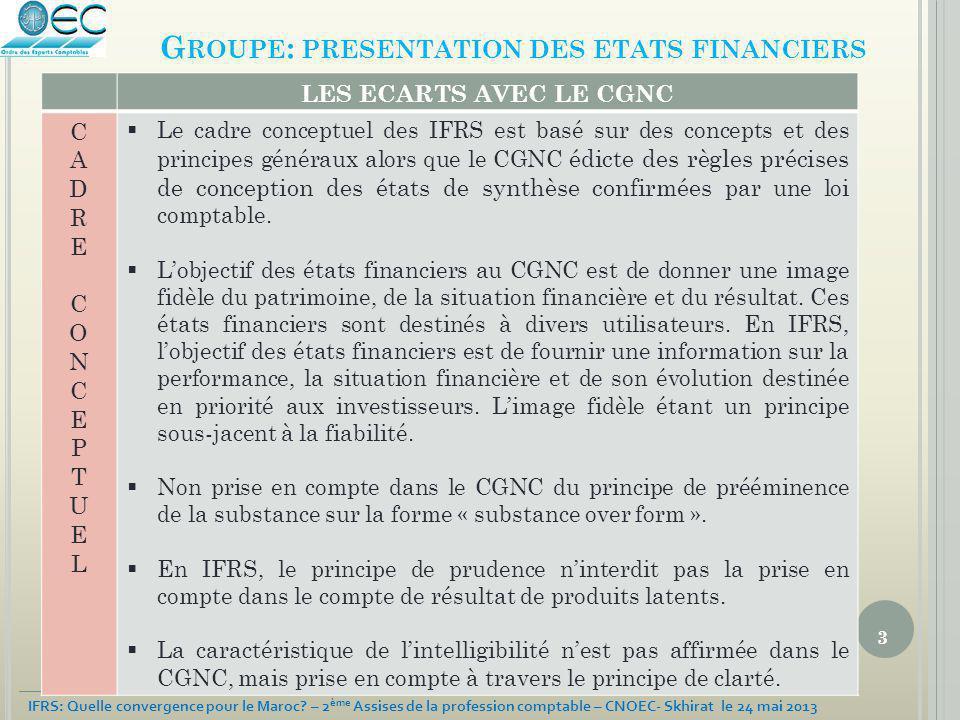 3 IFRS: Quelle convergence pour le Maroc? – 2 ème Assises de la profession comptable – CNOEC- Skhirat le 24 mai 2013 G ROUPE : PRESENTATION DES ETATS