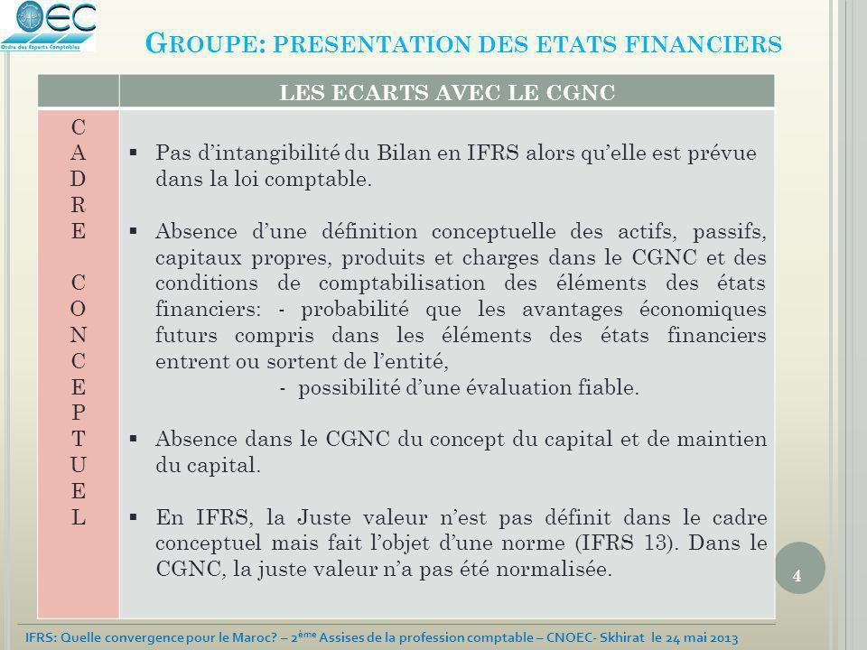 4 IFRS: Quelle convergence pour le Maroc? – 2 ème Assises de la profession comptable – CNOEC- Skhirat le 24 mai 2013 G ROUPE : PRESENTATION DES ETATS