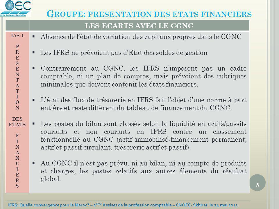 6 IFRS: Quelle convergence pour le Maroc.