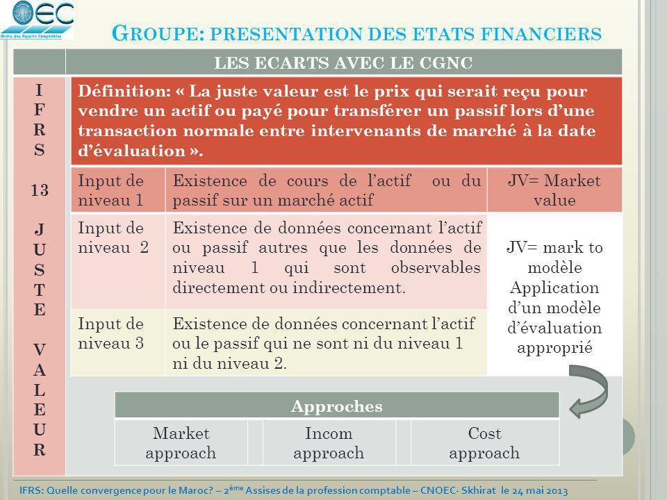 7 IFRS: Quelle convergence pour le Maroc? – 2 ème Assises de la profession comptable – CNOEC- Skhirat le 24 mai 2013 G ROUPE : PRESENTATION DES ETATS
