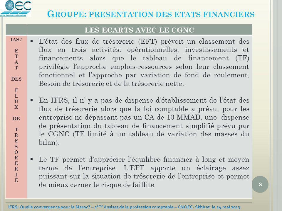 8 IFRS: Quelle convergence pour le Maroc? – 2 ème Assises de la profession comptable – CNOEC- Skhirat le 24 mai 2013 G ROUPE : PRESENTATION DES ETATS