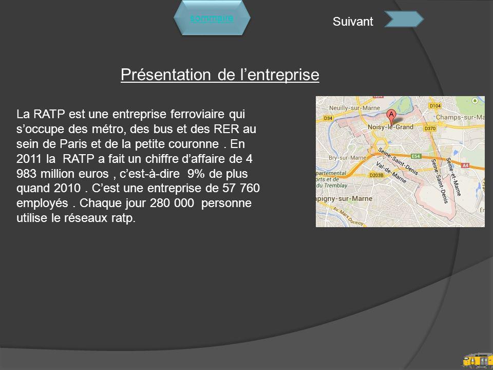 sommaire Suivant Présentation de l'entreprise La RATP est une entreprise ferroviaire qui s'occupe des métro, des bus et des RER au sein de Paris et de la petite couronne.