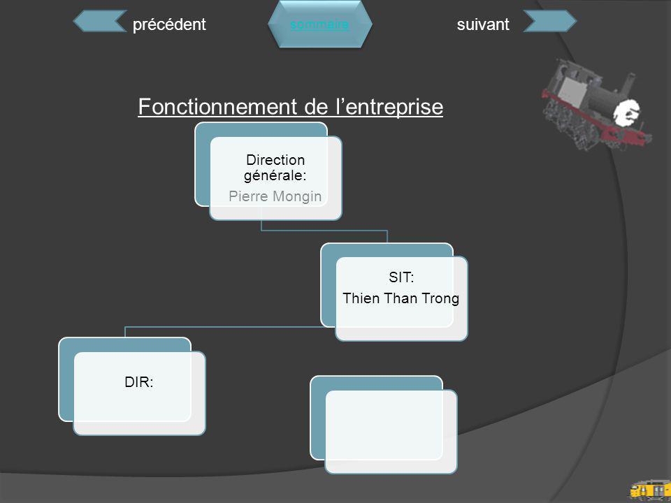 sommaire précédent suivant Fonctionnement de l'entreprise Direction générale: Pierre Mongin SIT: Thien Than Trong DIR: