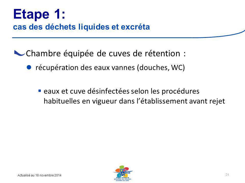 Actualisé au 18 novembre 2014 Etape 1: cas des déchets liquides et excréta Chambre équipée de cuves de rétention : récupération des eaux vannes (douches, WC)  eaux et cuve désinfectées selon les procédures habituelles en vigueur dans l'établissement avant rejet 24