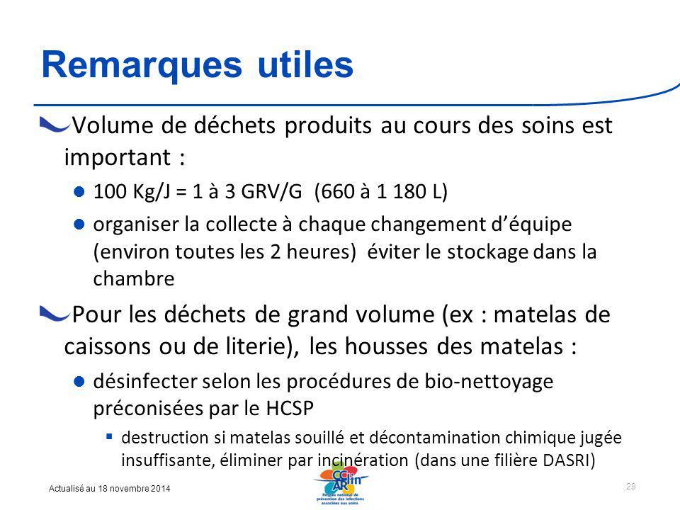 Actualisé au 18 novembre 2014 Remarques utiles Volume de déchets produits au cours des soins est important : 100 Kg/J = 1 à 3 GRV/G (660 à 1 180 L) organiser la collecte à chaque changement d'équipe (environ toutes les 2 heures) éviter le stockage dans la chambre Pour les déchets de grand volume (ex : matelas de caissons ou de literie), les housses des matelas : désinfecter selon les procédures de bio-nettoyage préconisées par le HCSP  destruction si matelas souillé et décontamination chimique jugée insuffisante, éliminer par incinération (dans une filière DASRI) 29