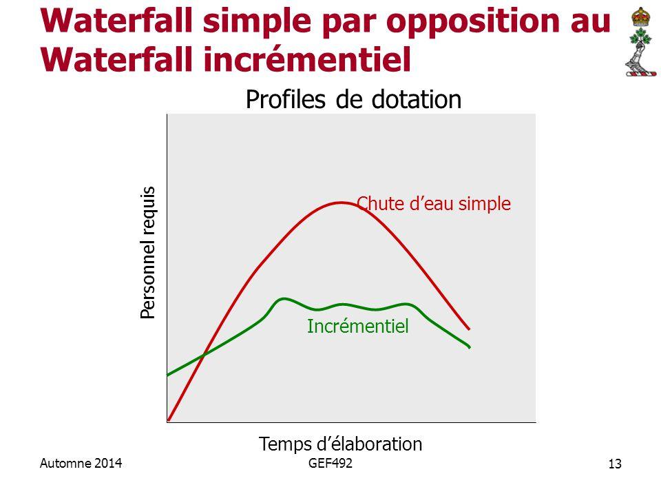 13 Automne 2014GEF492 Waterfall simple par opposition au Waterfall incrémentiel Chute d'eau simple Incrémentiel Profiles de dotation Personnel requis Temps d'élaboration