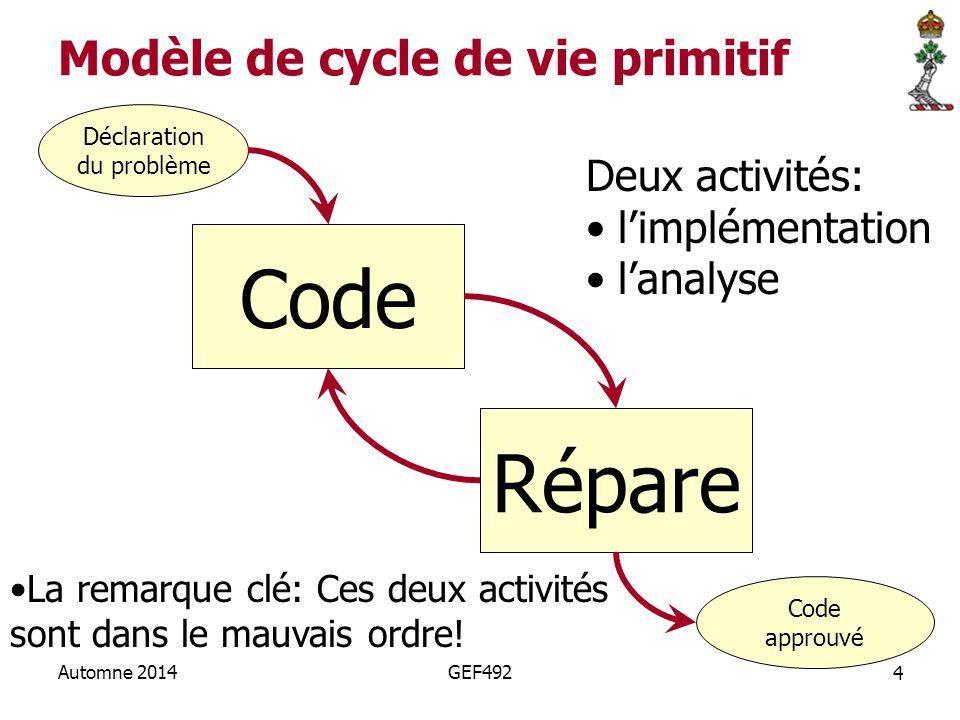 4 Automne 2014GEF492 Trouve pourquoi le code n'est pas une bonne solution au problème Répare Écrit le code pour avoir une solution au problème Code Modèle de cycle de vie primitif Code approuvé Déclaration du problème Deux activités: l'implémentation l'analyse La remarque clé: Ces deux activités sont dans le mauvais ordre!