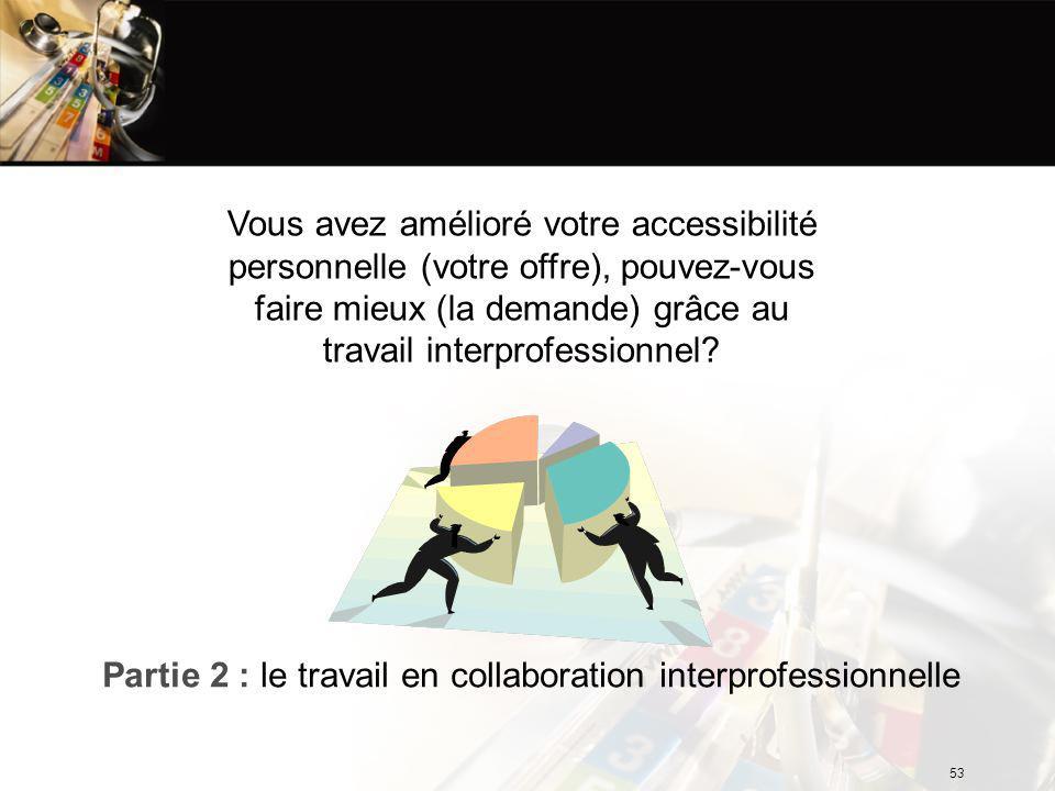 Partie 2 : le travail en collaboration interprofessionnelle 53 Vous avez amélioré votre accessibilité personnelle (votre offre), pouvez-vous faire mieux (la demande) grâce au travail interprofessionnel
