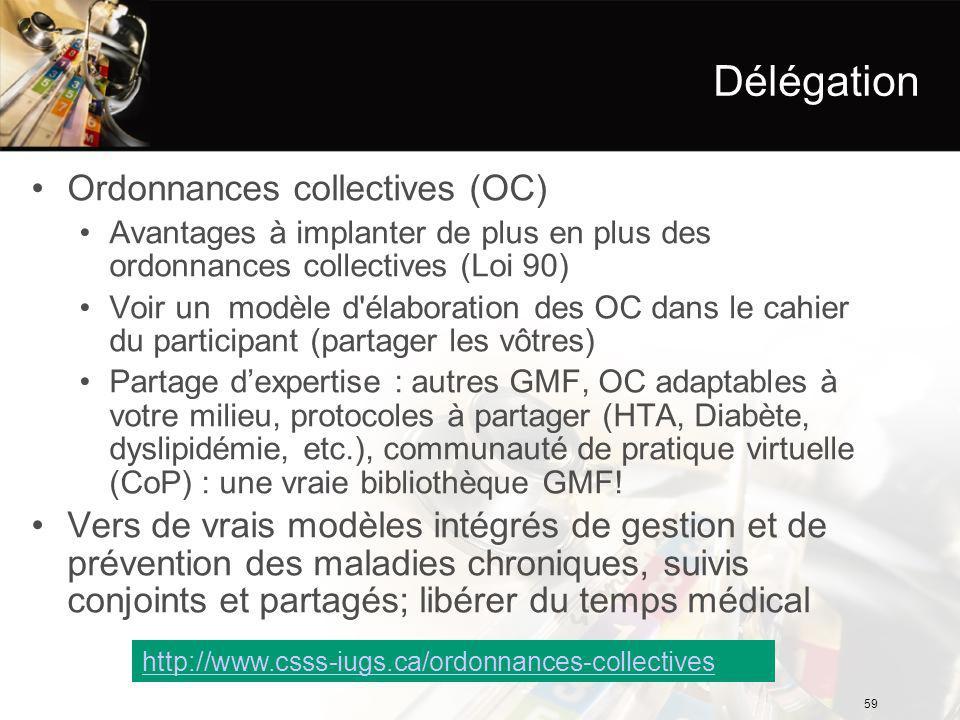 Délégation Ordonnances collectives (OC) Avantages à implanter de plus en plus des ordonnances collectives (Loi 90) Voir un modèle d élaboration des OC dans le cahier du participant (partager les vôtres) Partage d'expertise : autres GMF, OC adaptables à votre milieu, protocoles à partager (HTA, Diabète, dyslipidémie, etc.), communauté de pratique virtuelle (CoP) : une vraie bibliothèque GMF.