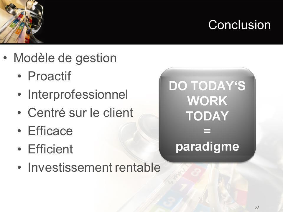 Conclusion Modèle de gestion Proactif Interprofessionnel Centré sur le client Efficace Efficient Investissement rentable 63