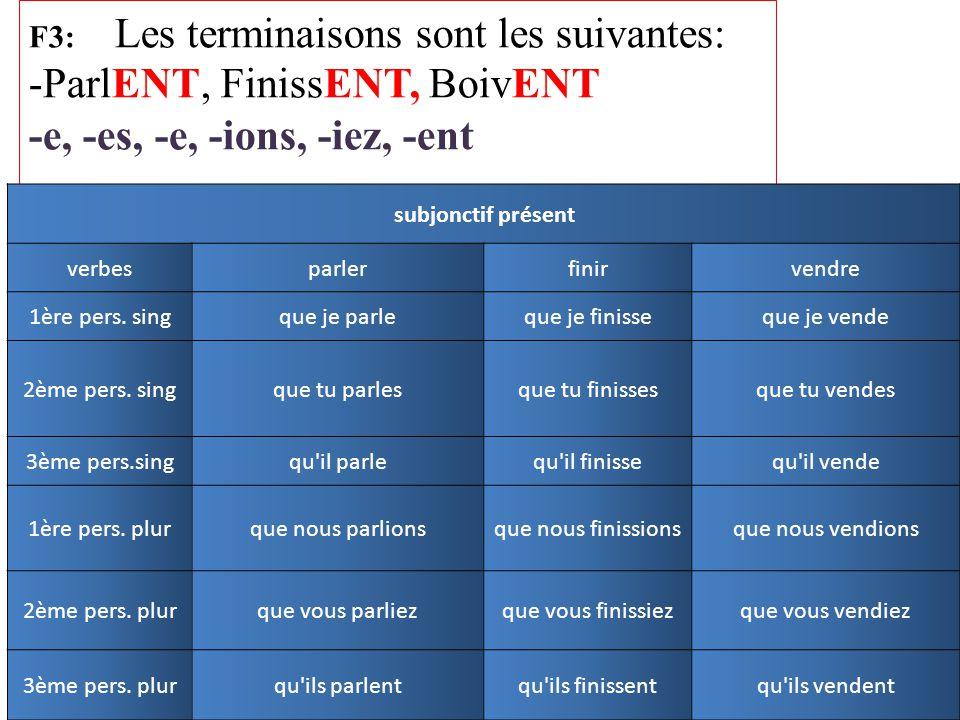 F3: Les terminaisons sont les suivantes: -ParlENT, FinissENT, BoivENT -e, -es, -e, -ions, -iez, -ent subjonctif présent verbesparlerfinirvendre 1ère pers.