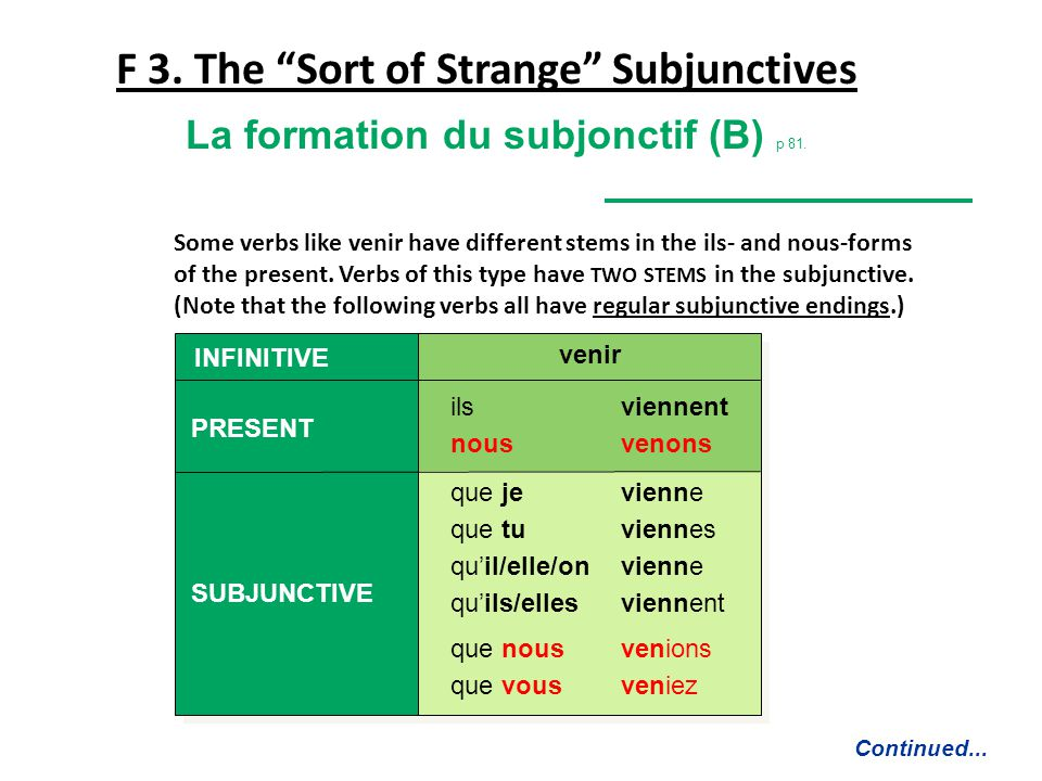 Some verbs like venir have different stems in the ils- and nous-forms of the present.