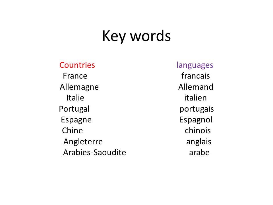 Key words Countries languages France francais Allemagne Allemand Italie italien Portugal portugais Espagne Espagnol Chine chinois Angleterre anglais Arabies-Saoudite arabe