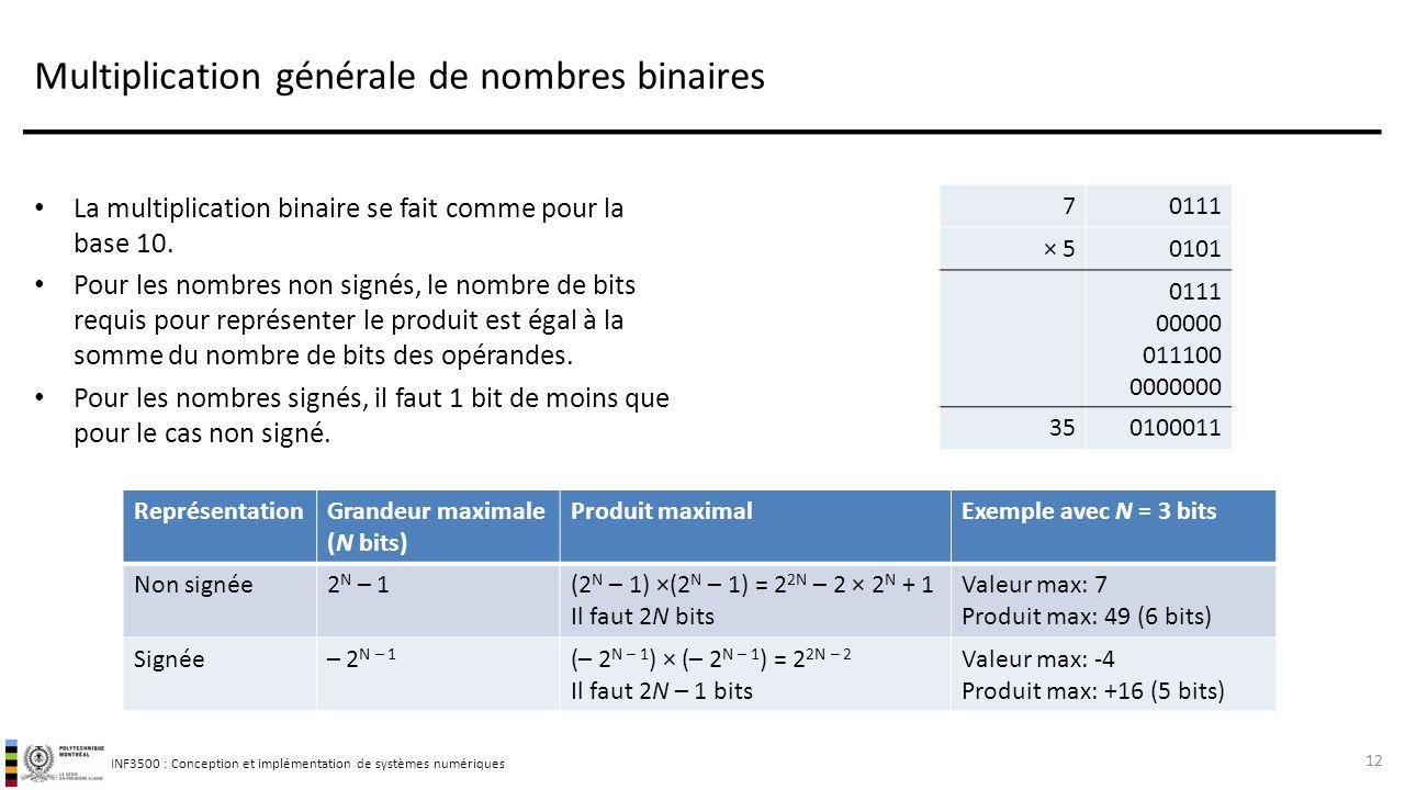 INF3500 : Conception et implémentation de systèmes numériques Multiplication générale de nombres binaires La multiplication binaire se fait comme pour la base 10.