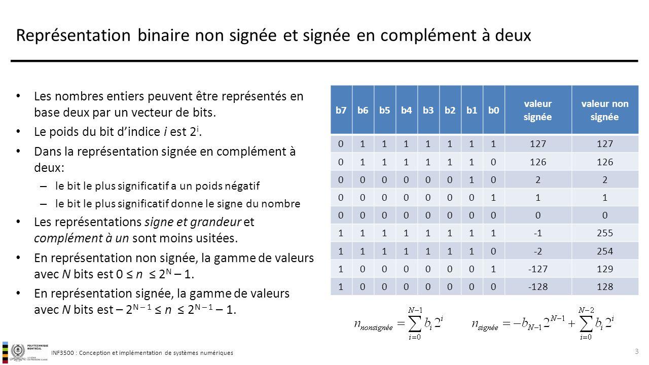 INF3500 : Conception et implémentation de systèmes numériques Représentation binaire non signée et signée en complément à deux Les nombres entiers peu