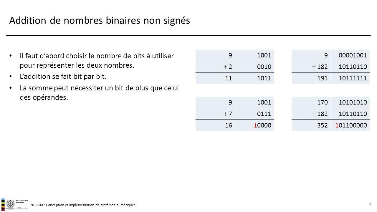 INF3500 : Conception et implémentation de systèmes numériques Addition de nombres binaires non signés Il faut d'abord choisir le nombre de bits à utiliser pour représenter les deux nombres.