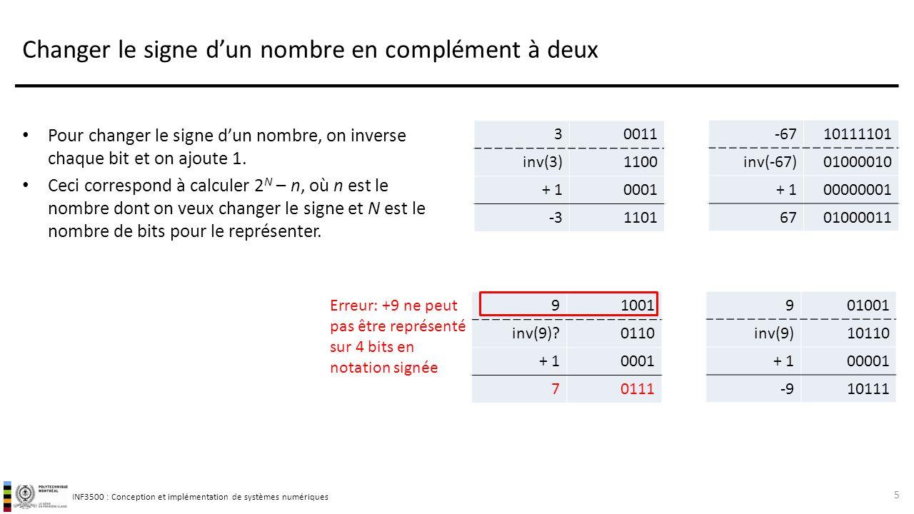 INF3500 : Conception et implémentation de systèmes numériques Changer le signe d'un nombre en complément à deux Pour changer le signe d'un nombre, on inverse chaque bit et on ajoute 1.