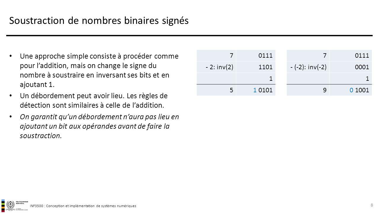 INF3500 : Conception et implémentation de systèmes numériques Soustraction de nombres binaires signés Une approche simple consiste à procéder comme pour l'addition, mais on change le signe du nombre à soustraire en inversant ses bits et en ajoutant 1.